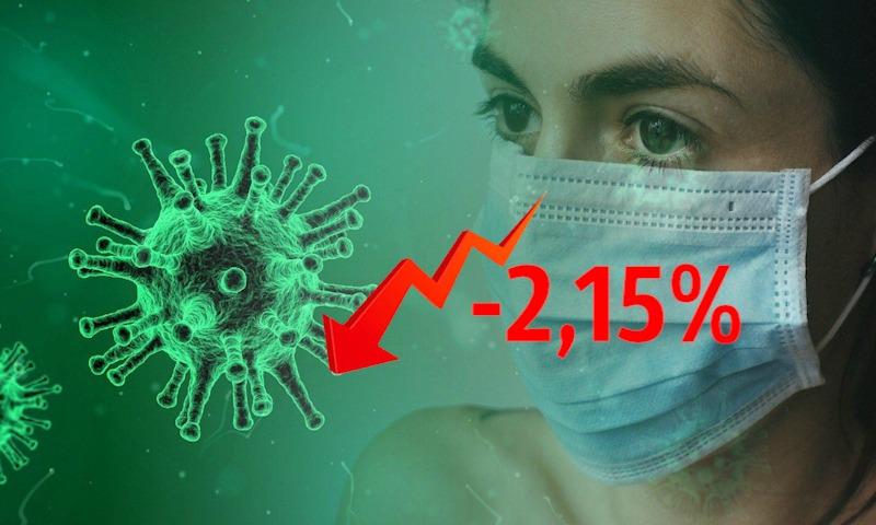 Динамика коронавируса на 27 января