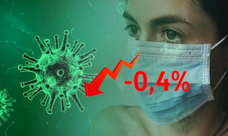 Динамика коронавируса на 23 февраля