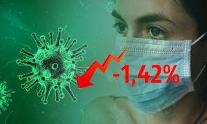 Динамика коронавируса на 26 февраля