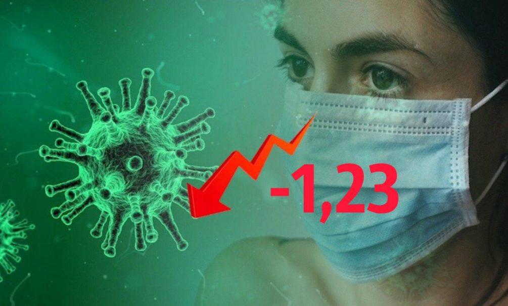 Динамика коронавируса на 16 февраля