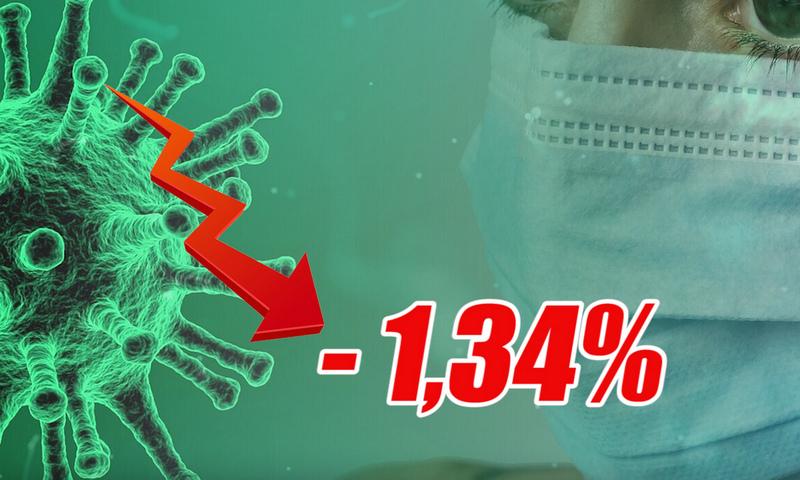 Динамика коронавируса на 20 февраля