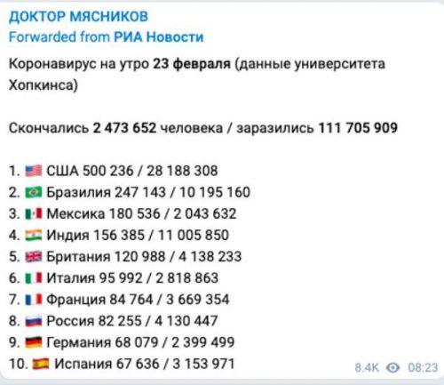 Мясников высчитал реальный процент смертности от коронавируса в России и мире