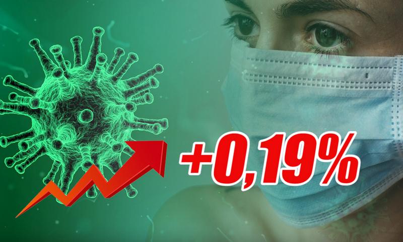 Динамика коронавируса на 15 марта