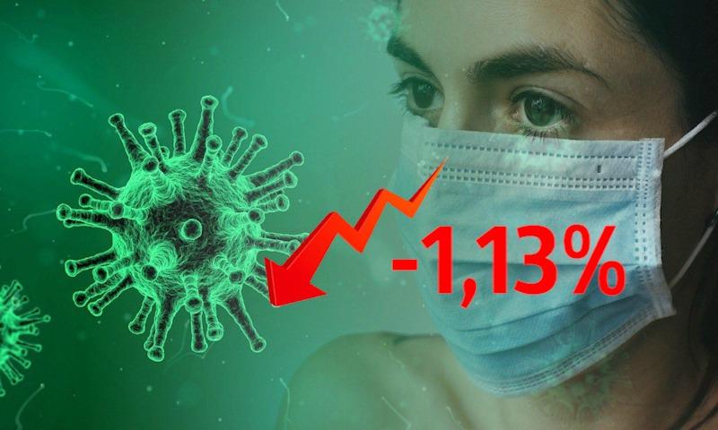 Динамика коронавируса на 13 марта