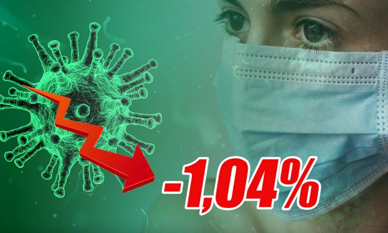 Динамика коронавируса на 19 марта