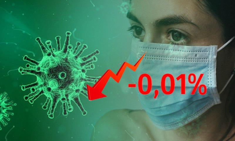 Динамика коронавируса на 1 марта