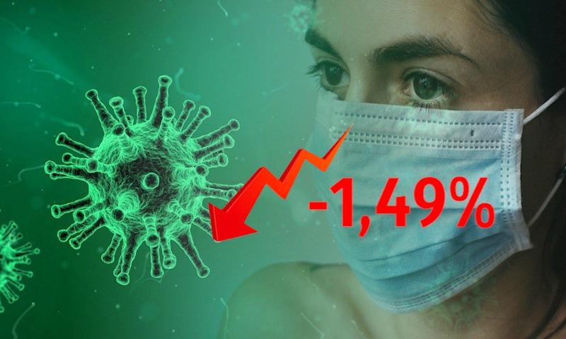 Динамика коронавируса на 5 марта