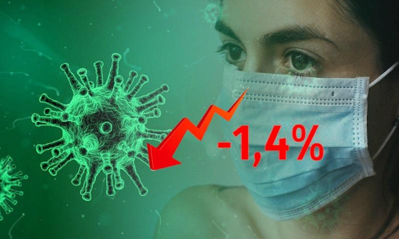 Динамика коронавируса на 6 марта