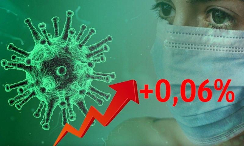 Динамика коронавируса на 21 марта