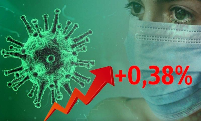 Динамика коронавируса на 22 марта