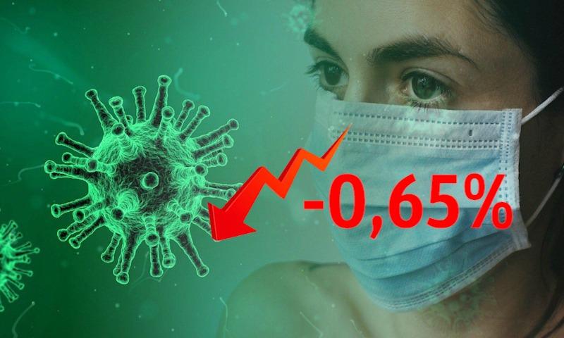 Динамика коронавируса на 27 марта