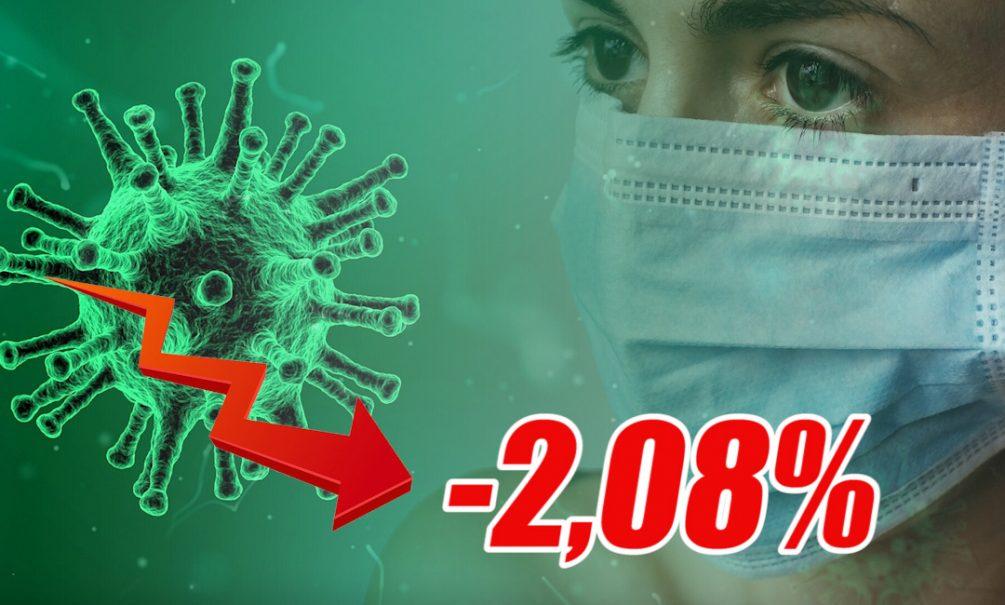 Динамика коронавируса на 30 марта