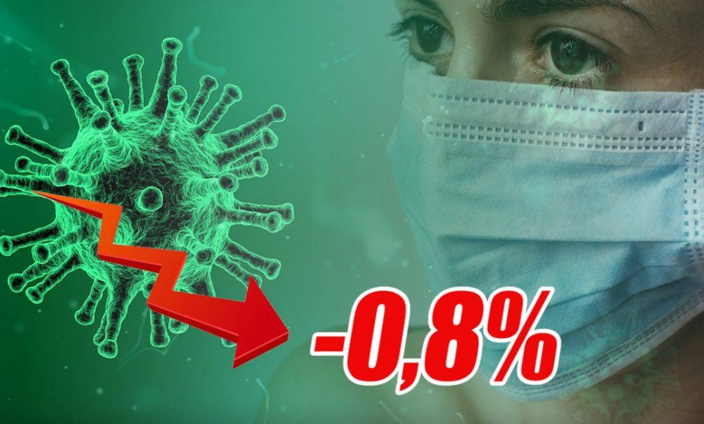 Динамика коронавируса на 31 марта