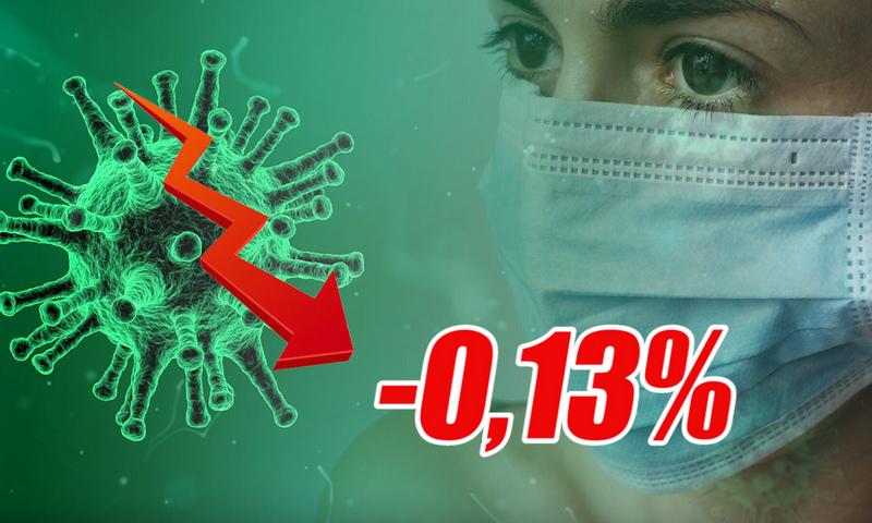 Динамика коронавируса на 8 марта