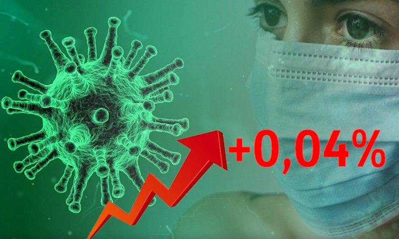 Динамика коронавируса на 28 марта