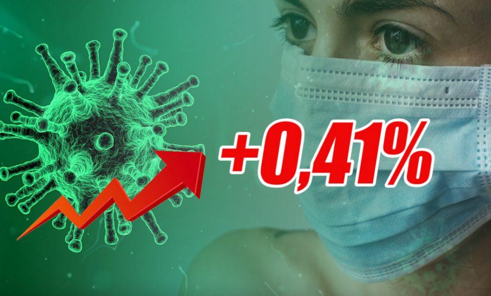Динамика коронавируса на 29 марта