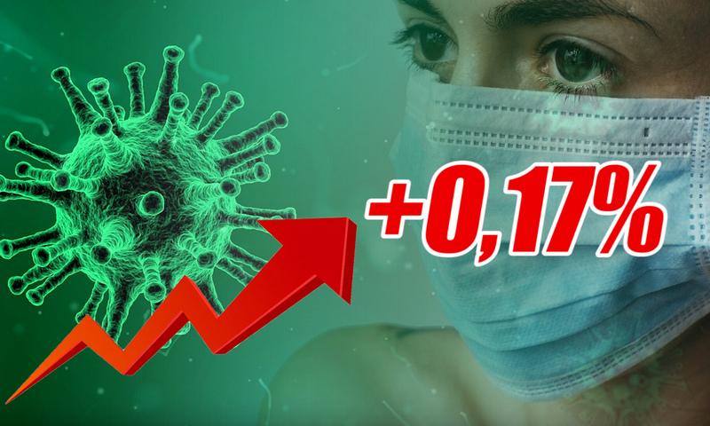 Динамика коронавируса на 29 апреля