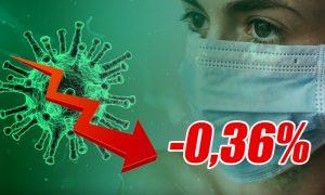 Динамика коронавируса на 23 апреля