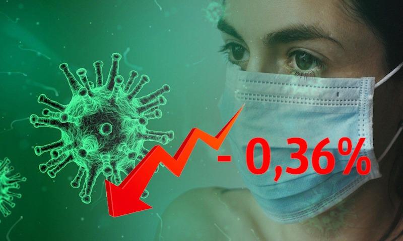 Динамика коронавируса на 28 апреля