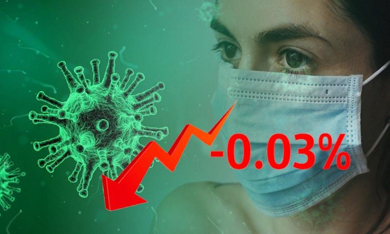 Динамика коронавируса на 30 апреля