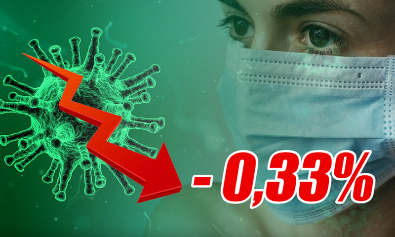 Динамика коронавируса на 9 апреля