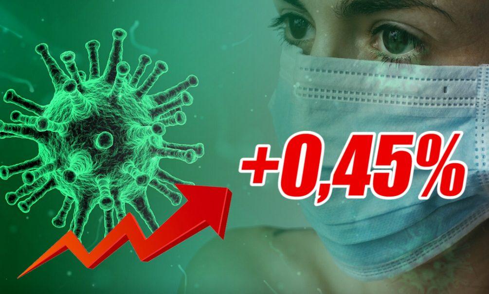 Динамика коронавируса на 5 апреля