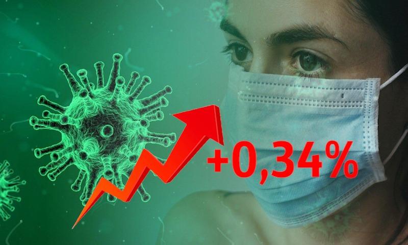 Динамика коронавируса на 25 апреля