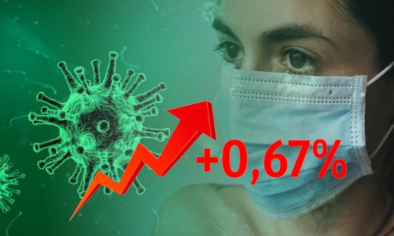 Динамика коронавируса на 26 апреля