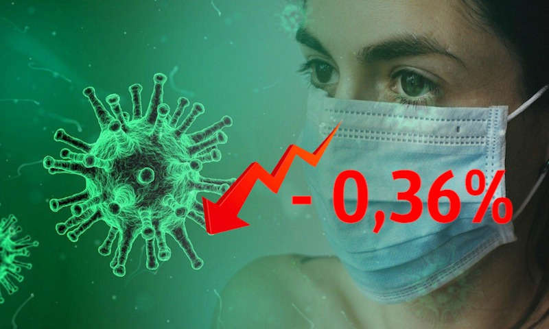 Динамика коронавируса на 3 апреля