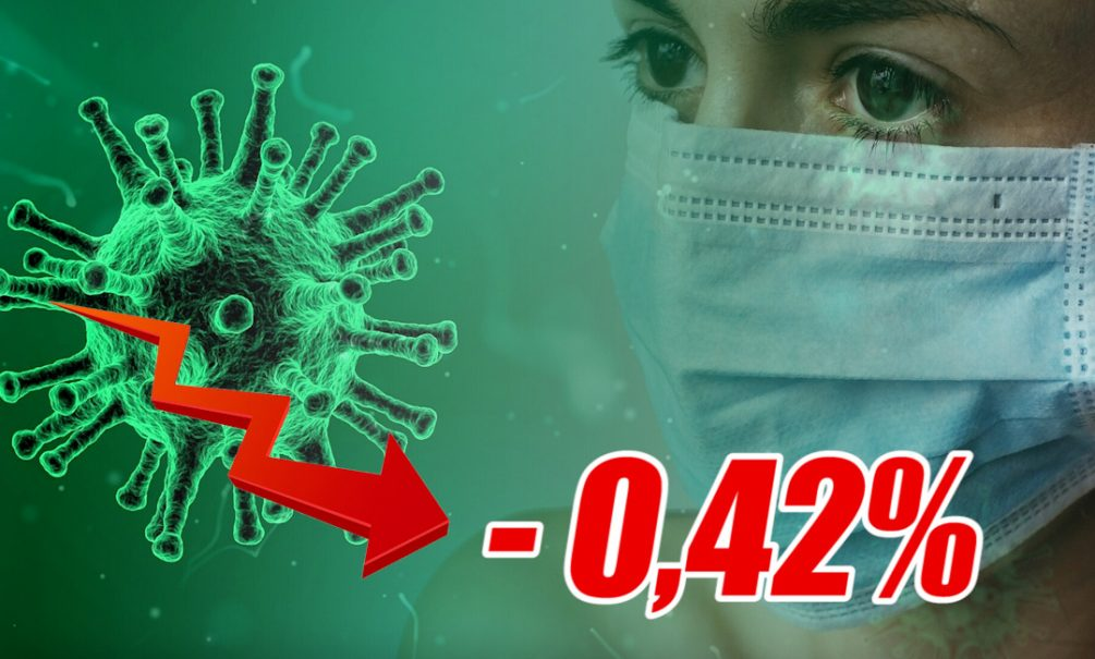 Динамика коронавируса на 4 апреля