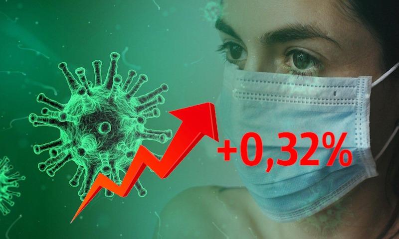 Динамика коронавируса на 18 апреля