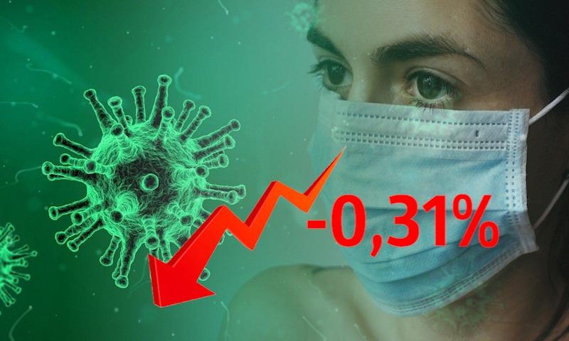 Динамика коронавируса на 24 апреля