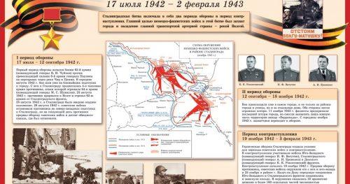 Нашли! Чиновники отыскали раскритикованный Путиным учебник с искаженной историей