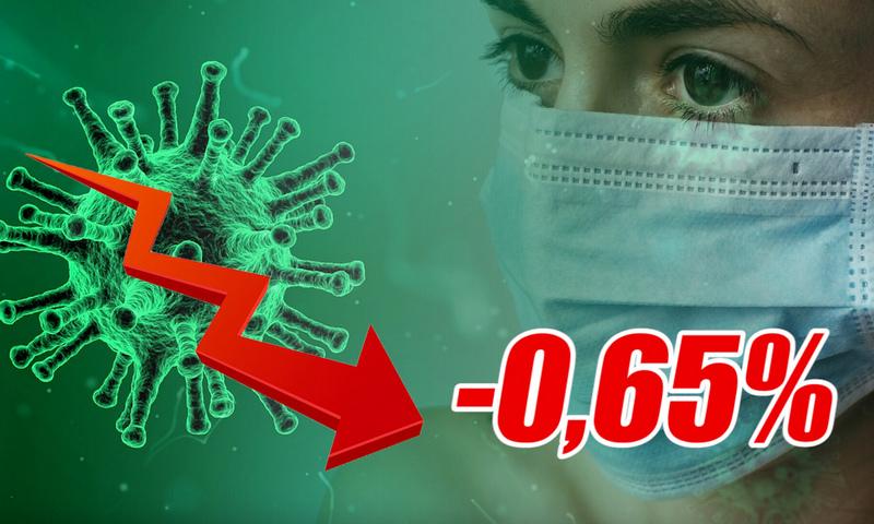 Динамика коронавируса на 13 апреля