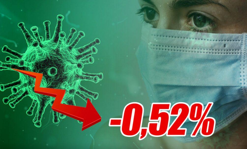 Динамика коронавируса на 1 апреля