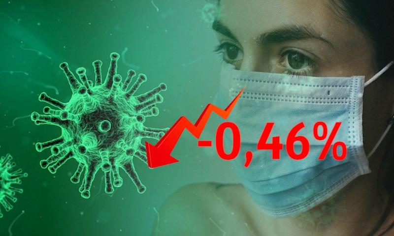 Динамика коронавируса на 10 апреля