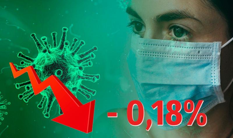Динамика коронавируса на 6 мая