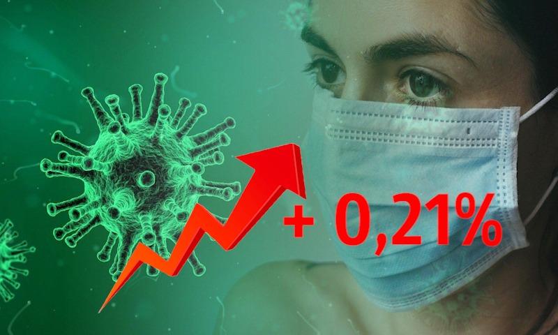 Динамика коронавируса на 9 мая
