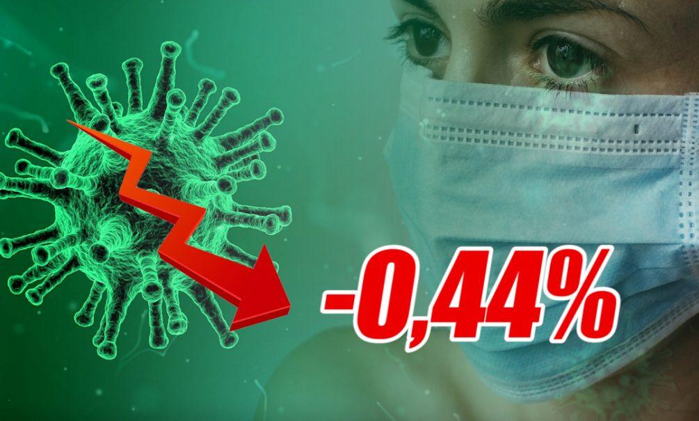 Динамика коронавируса на 26 мая