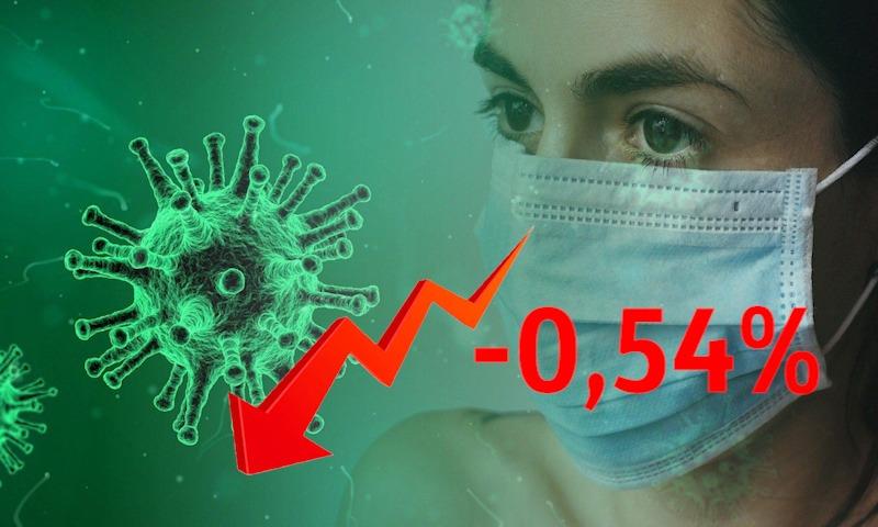 Динамика коронавируса на 15 мая
