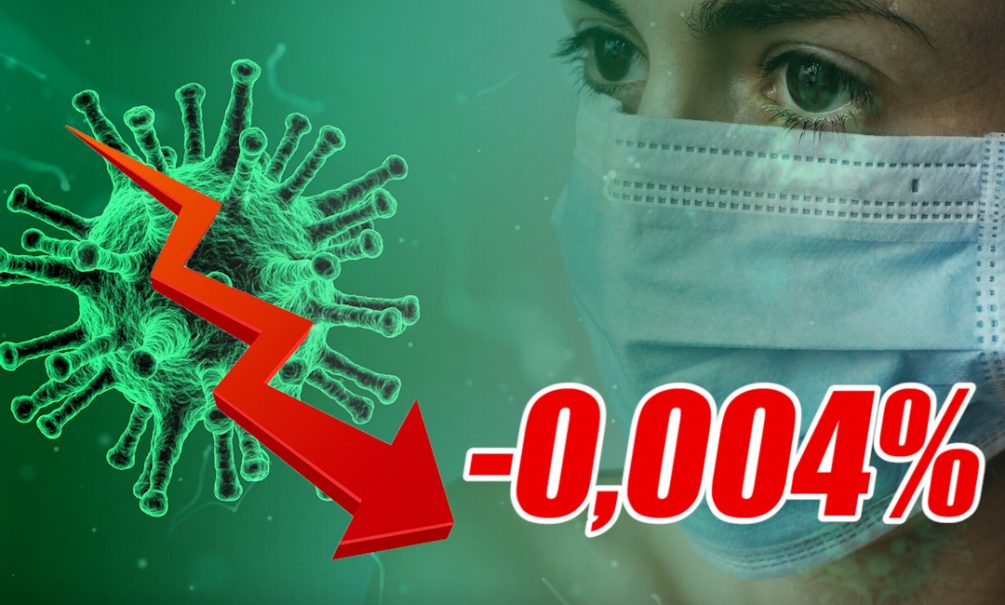 Динамика коронавируса на 7 мая