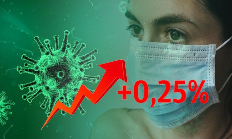 Динамика коронавируса на 4 мая