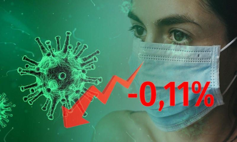 Динамика коронавируса на 8 мая