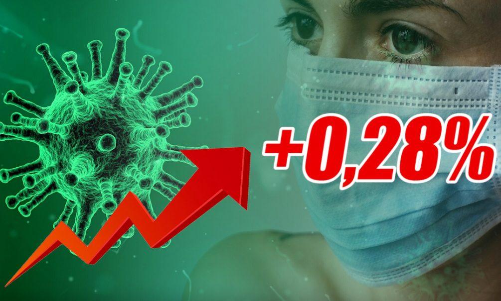 Динамика коронавируса на 11 мая