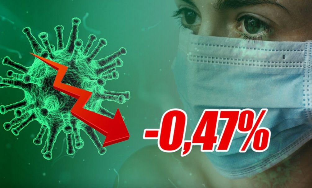 Динамика коронавируса на 27 мая