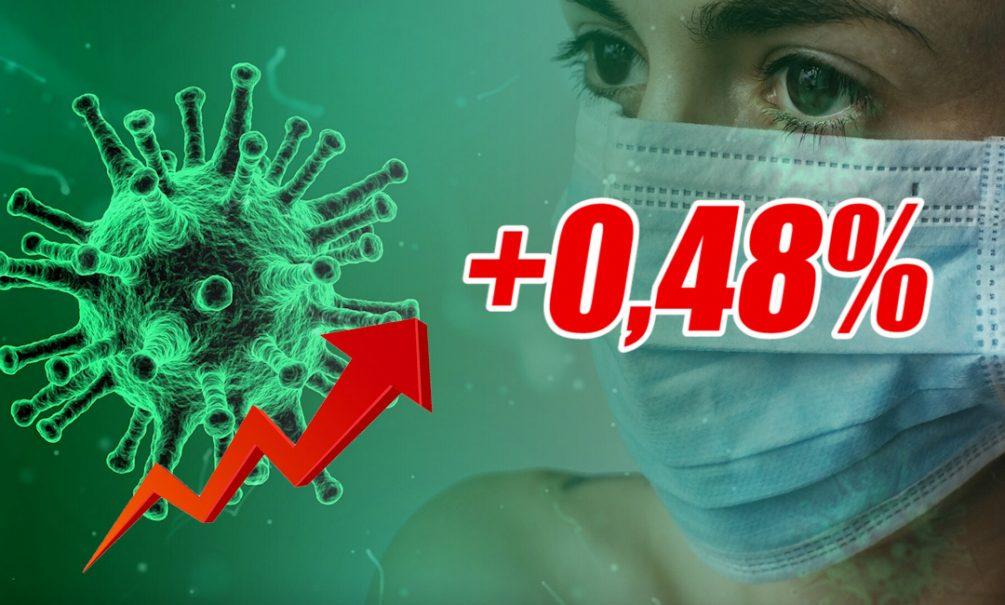 Динамика коронавируса на 23 мая