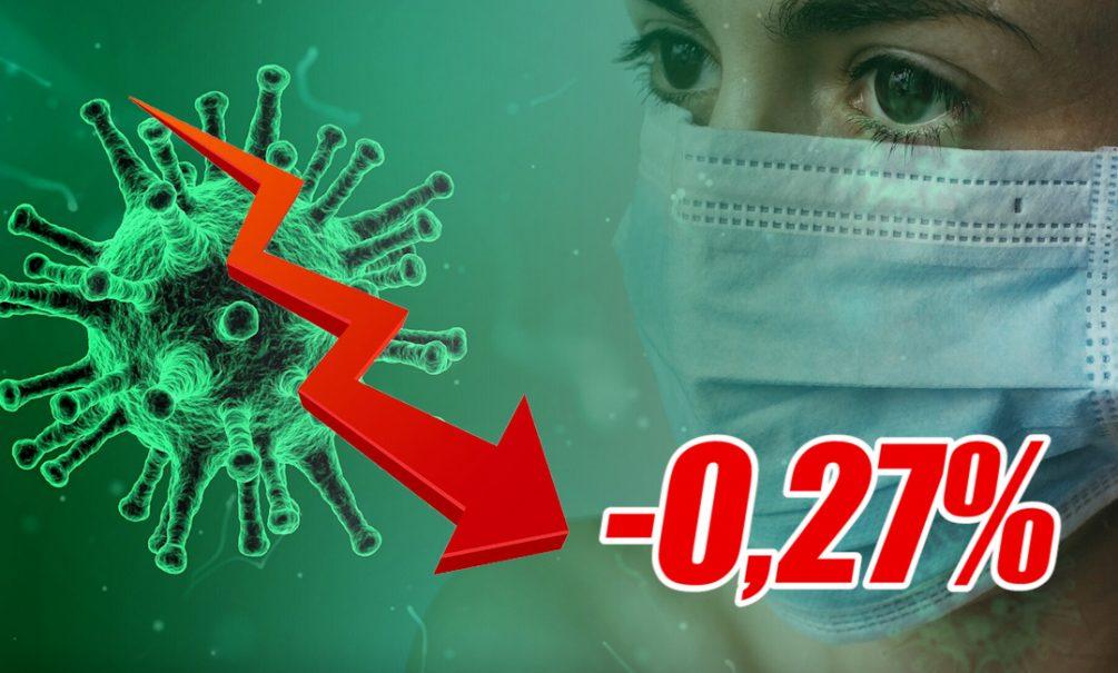 Динамика коронавируса на 12 мая