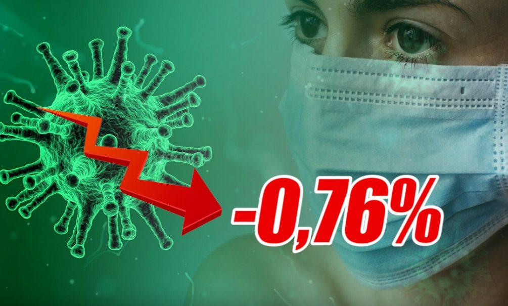 Динамика коронавируса на 19 мая