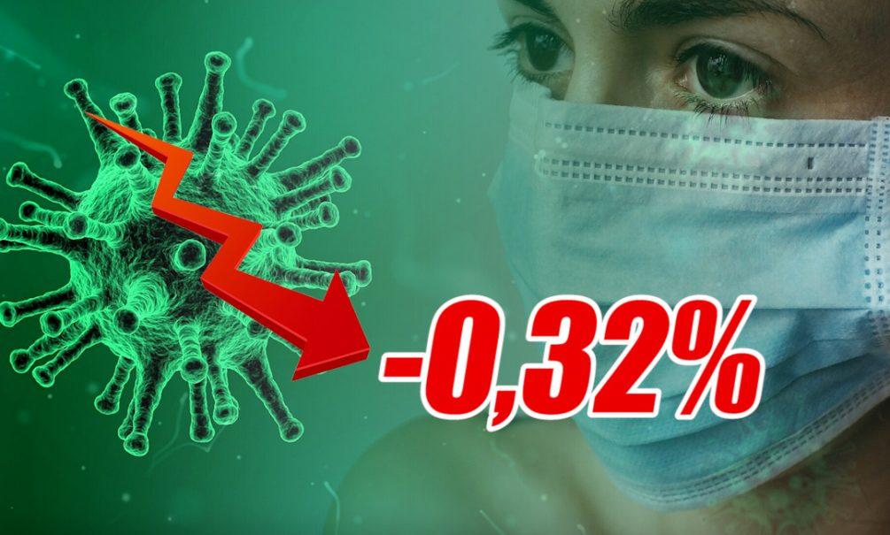 Динамика коронавируса на 3 июня