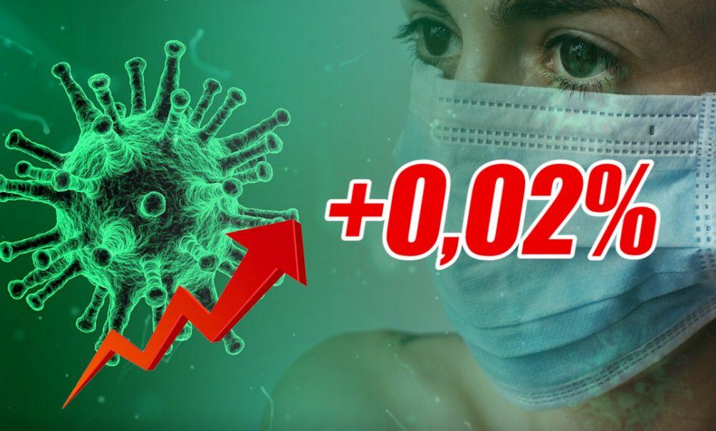 Динамика коронавируса на 4 июня